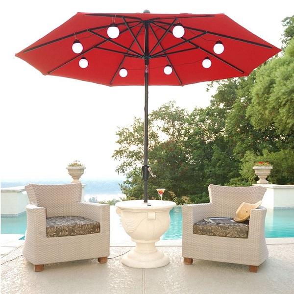 5. Purchase at: Patio Umbrella