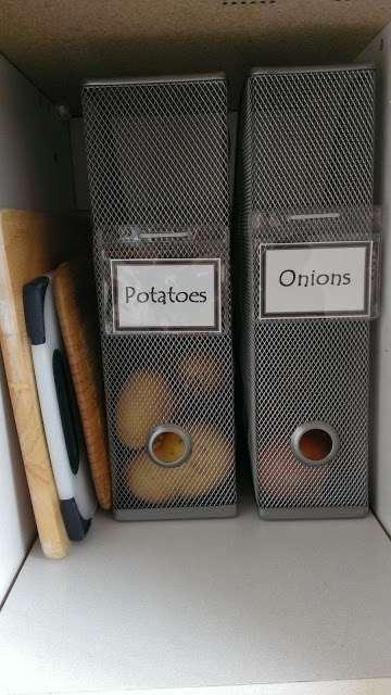 Product Organizaton