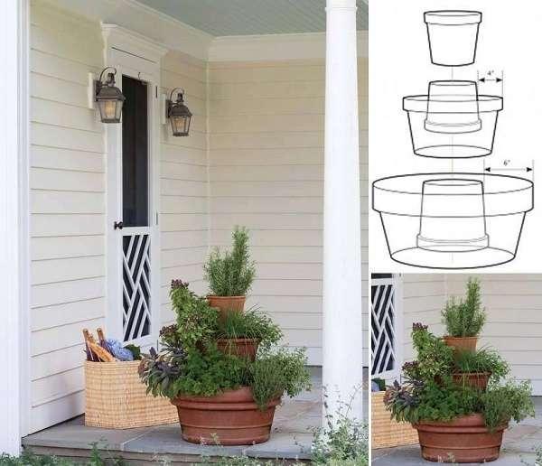20 Great Herb Garden Ideas: 17 Amazing Herb Garden Design Ideas